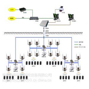 供应煤矿井下系统 煤矿安全监测监控设备 自动化测控系统