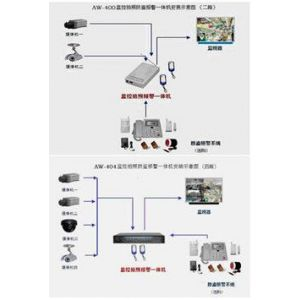 供应供应深圳大型超市网络集成系统方案及安装维护