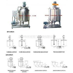 供应高剪切乳化机,高剪切乳化泵,管线式高剪切