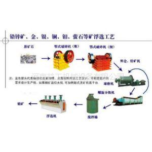 供应混汞金矿选矿设备行业***的选矿设备之一