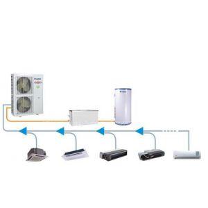 供应福州格力中央空调维修,福州格力空调售后电话,维保清洗