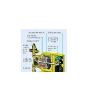 山东济南现货供应原装美国米顿罗计量泵p056-398ti