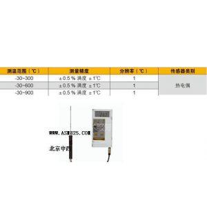 供应便携式智能数字温度计(锌液/铝液专用) 型号:M391334