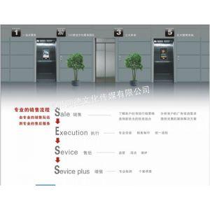 供应温州电梯广告数据分析