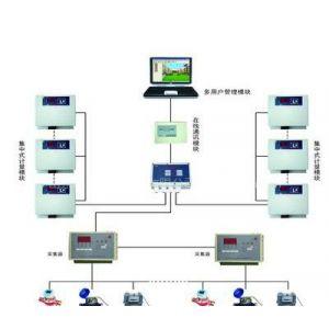 供应节能用电管理系统