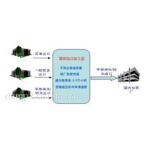 供应出口加工区的其他功能及转厂特点