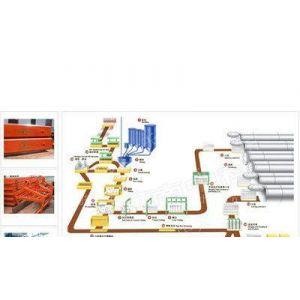 供应蒸压灰砂砖砌块设备生产线技术中心通过试验