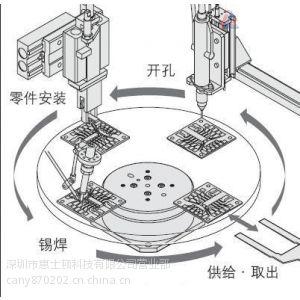 供应等分气动分度盘,加工组装用气动转盘