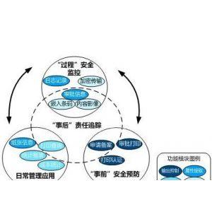 供应郑州鼎昌科技信息安全打印平台软件