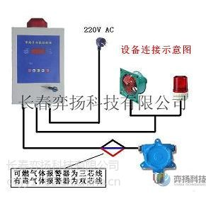 供应通化通辽燃气气体报警器