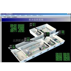 供应机房动力环境监控报警方案 CY-EMA3000