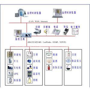 供应西安机房环境集中监控系统