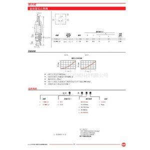 美国 Sun FSBA-XAN,LODC-XDN,DKDS-XHN