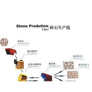 供应石料生产线郑州泰宏