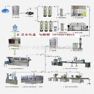 供应制造矿泉水的设备/小瓶水生产/大桶水生产/矿泉水设备报价