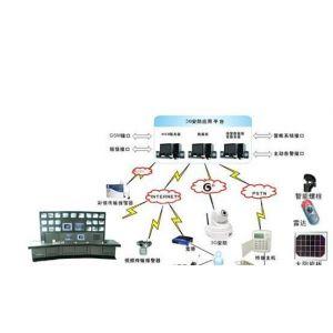 供应保安公司专用大型视频防盗平台终端