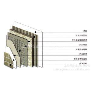 供应胶粉聚苯颗粒外墙保温系统面砖饰面 聚苯乙烯保温板 保温墙板