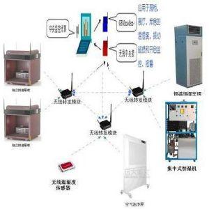 供应藏品库房保存环境中央监控系统及小型气象站