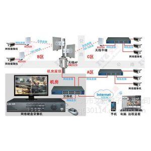 供应提供无线监控方案,提供无线监控设备