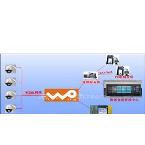 供应3G监控摄像机|3G云台防盗报警器|3G手机可视报警