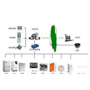 供应大为DW-PSMS机房动力环境监控系统
