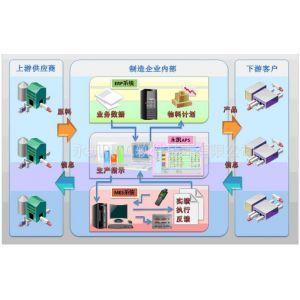 供应生产管理中的物料控制与精益生产原则