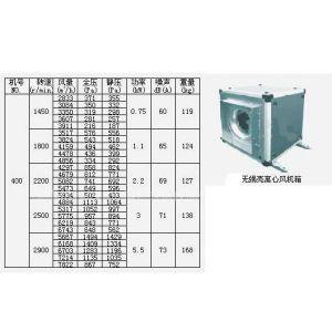供应无蜗壳离心风机箱/M394437