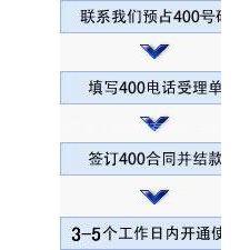 供应深圳400电话资费优势剖析