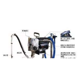 供应喷漆机/喷涂机,电子柱塞泵无气式喷漆机