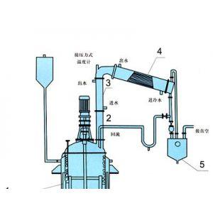 供应纺织助剂反应釜 福建 纺织助剂反应釜 广东
