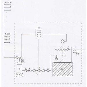 供应西安无负压供水设备制造厂