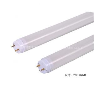 供应中祥科技LED节能灯改造