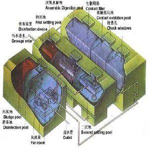 供应临沂供应WSZ—A污水处理设备、地埋式一体化污水设备