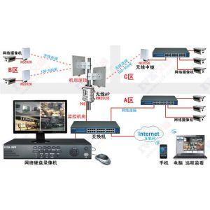 供应无线监控解决方案,无线监控厂家