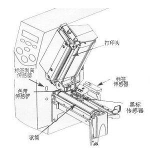 供应热转印打印机/色带/打印头/吊牌/标签