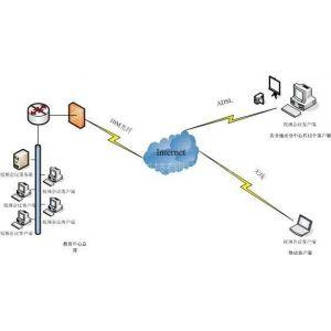 供应中科视频会议解决方案3:教育机构视频会议网络教学软件系统解决方案