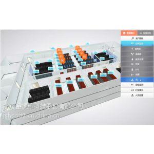 供应机房监控可视化管理解决方案