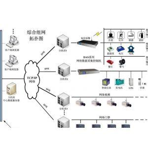 供应易控机房监控系统