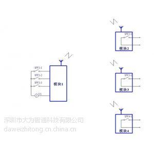 工业无线数据采集系统,可连接PLC实现无线传输控制DW-m系列