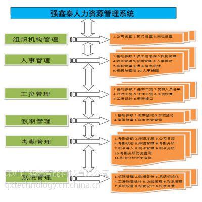 长期提供工厂用的强鑫泰人事考勤软件V1.0 可以用来验厂的考勤软件系统
