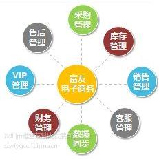 供应Feshop电子商务系统 电商ERP 电商管理软件 服装ERP 广东服装软件