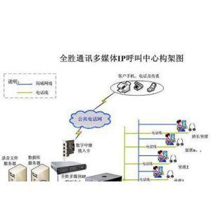 供应 IVR自动语音应答系统