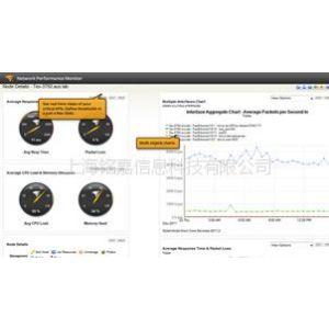供应Orion Network Performance 网络安全软件 购买| 代理︱销售| 价格|下载︱
