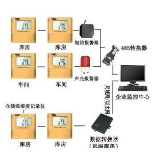 供应车间库房温湿度监管系统