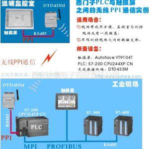供应触摸屏与PLC的无线通信方案