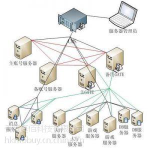 供应香港IPTP机房服务器租用托管速度怎么样