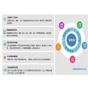 供应中山市管家婆软件(官方)管家婆软件营销及服务首页