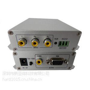 供应YPBPR(分量)转VGA&CVBS转换器