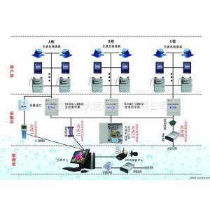 供应北京水表远程抄表系统