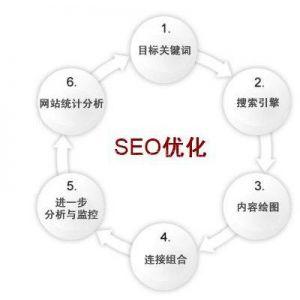 供应seo论坛推广-企业如何投放广告位